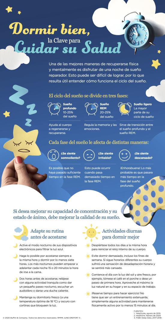 Dormir Bien La Clave Para Cuidar Su Salud