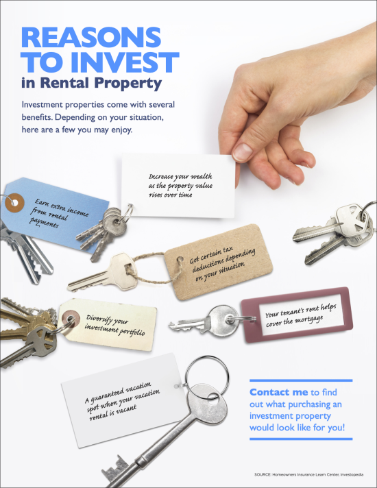 Reason To Invest In Rental Property