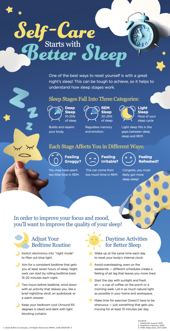Self-Care Starts with Better Sleep