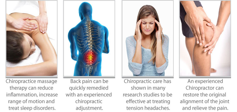 Chiropractic treats variety of sickness including back pain, headaches, sleep disorder and more.